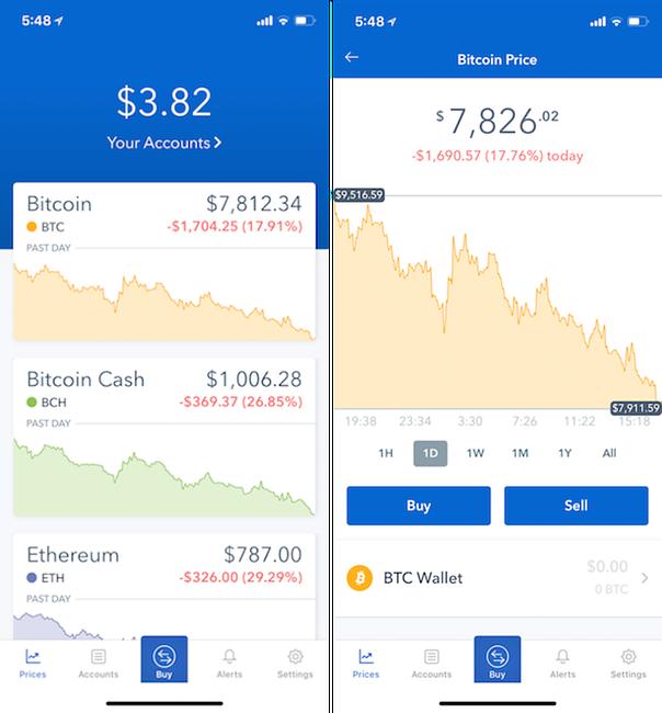 bitcoin rinkos programa iphone parduoti dogecoin bitcoin