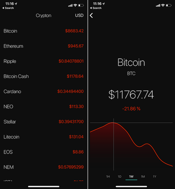 giorno di negoziazione bitcoin su gdax