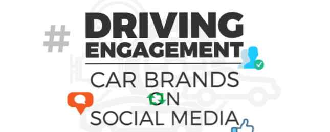 You'll Never Guess Which Car Company is het populairst op sociale media