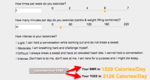 foaie de calcul pentru pierderea în greutate
